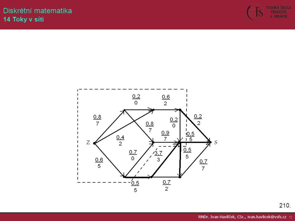 Diskrétní matematika 14 Toky v síti