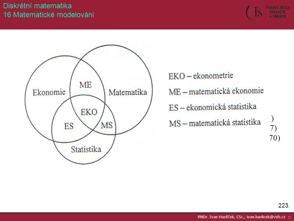 Matematické modelování = Operační výzkum + Ekonometrie