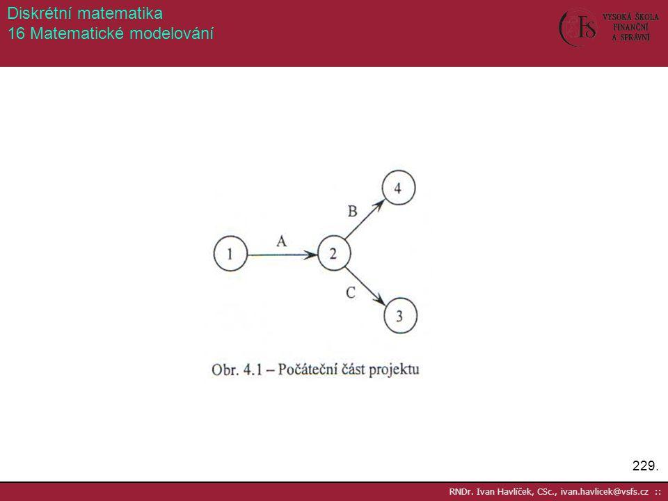16 Matematické modelování