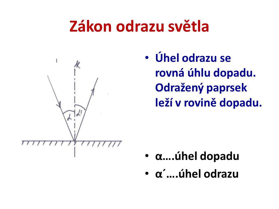 Zákon odrazu světla Úhel odrazu se rovná úhlu dopadu. Odražený paprsek leží v rovině dopadu. α….úhel dopadu.