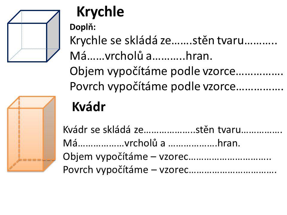 Krychle Kvádr Krychle se skládá ze…….stěn tvaru………..
