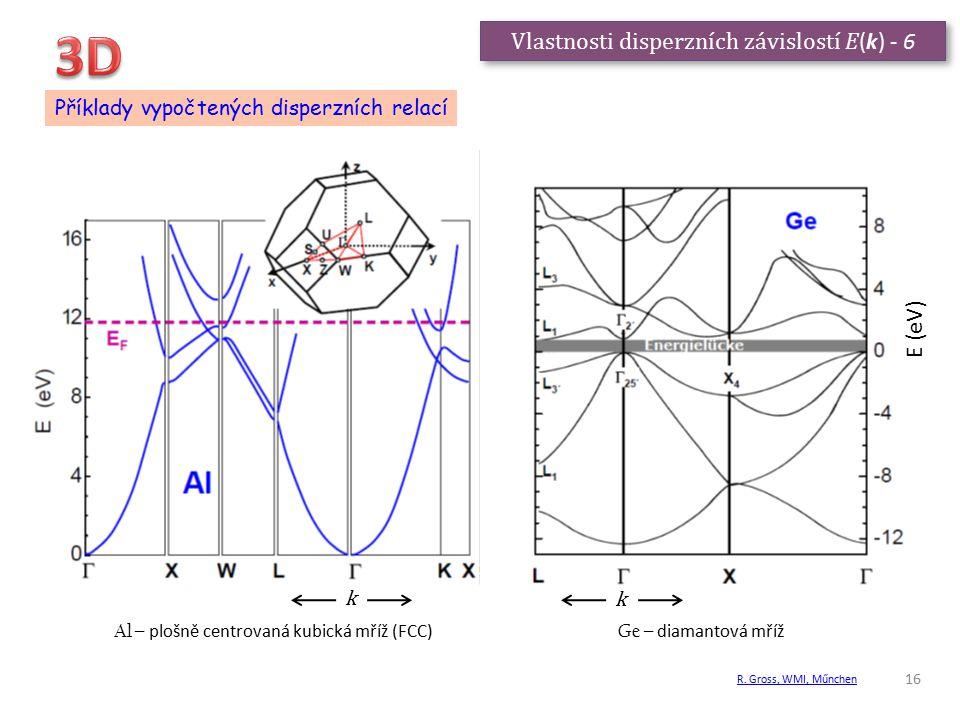 3D Vlastnosti disperzních závislostí E(k) - 6 E (eV)