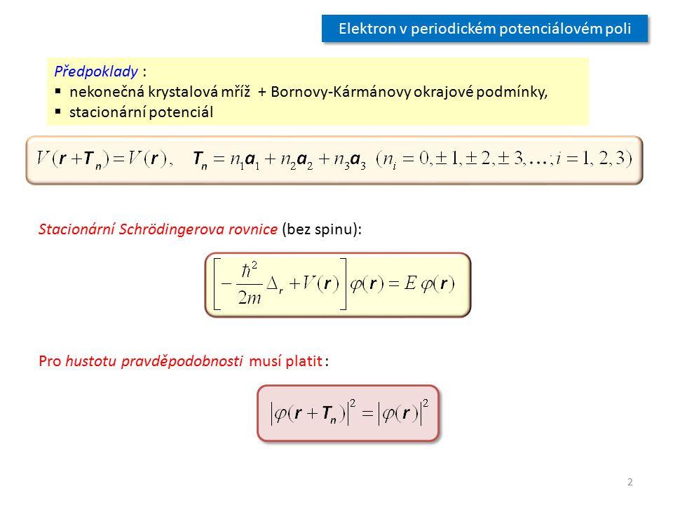 Elektron v periodickém potenciálovém poli