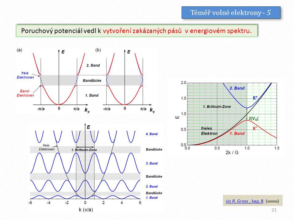 Téměř volné elektrony - 5