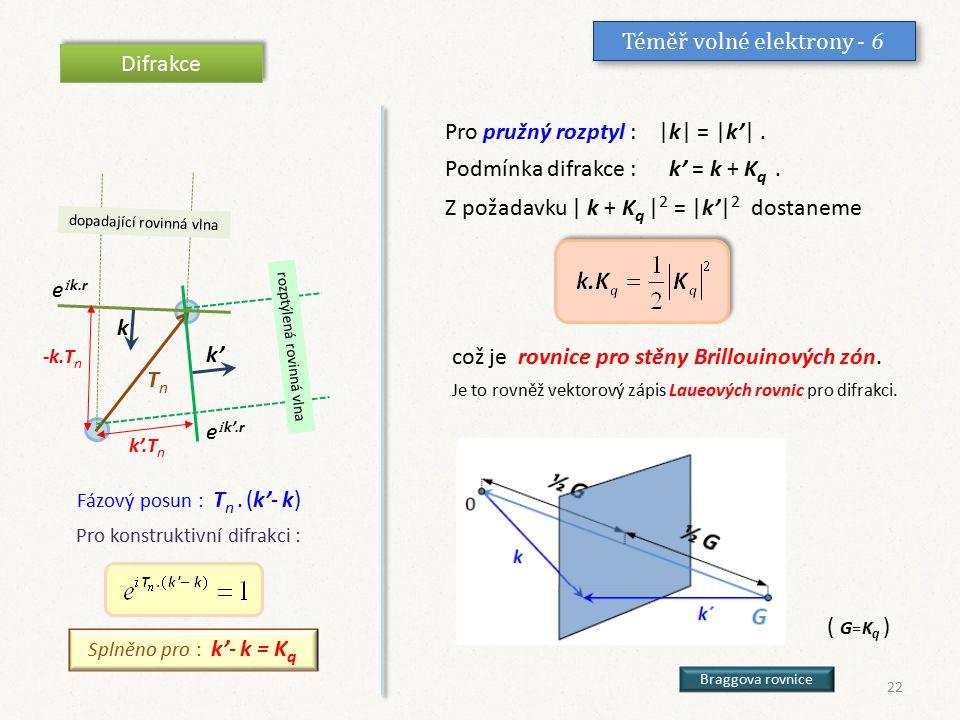 Téměř volné elektrony - 6 Difrakce