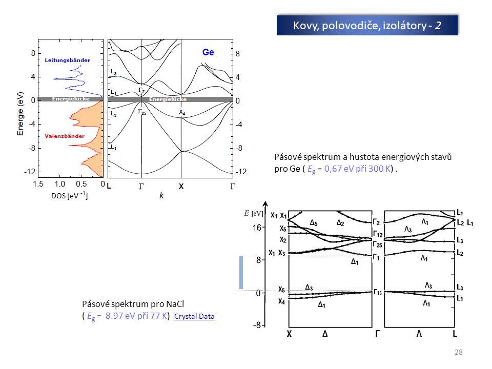 Kovy, polovodiče, izolátory - 2