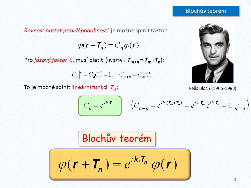 Blochův teorém Blochův teorém