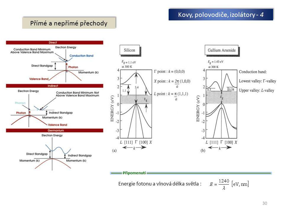 Kovy, polovodiče, izolátory - 4 Přímé a nepřímé přechody