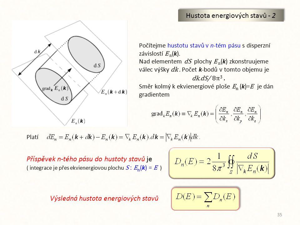 Hustota energiových stavů - 2