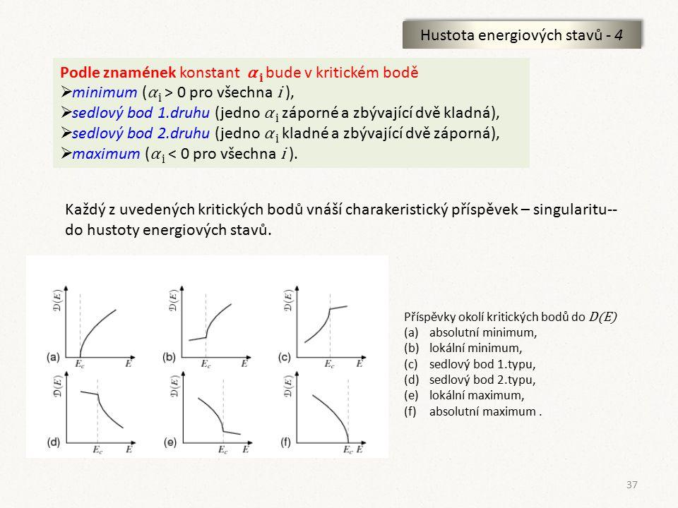 Hustota energiových stavů - 4