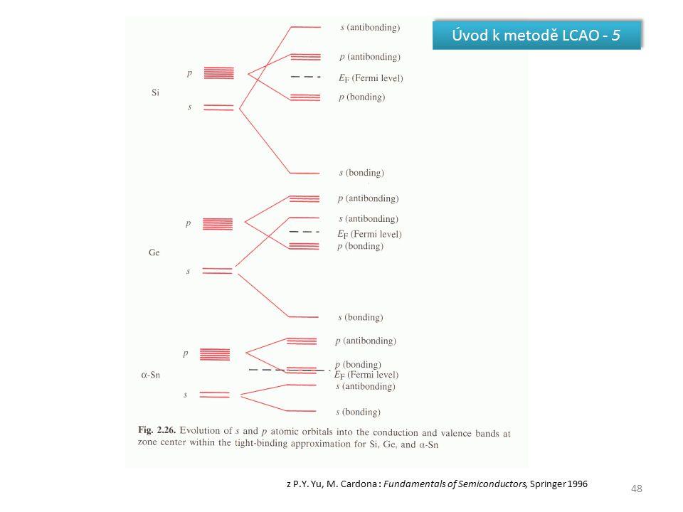 Úvod k metodě LCAO - 5 z P.Y. Yu, M. Cardona : Fundamentals of Semiconductors, Springer 1996