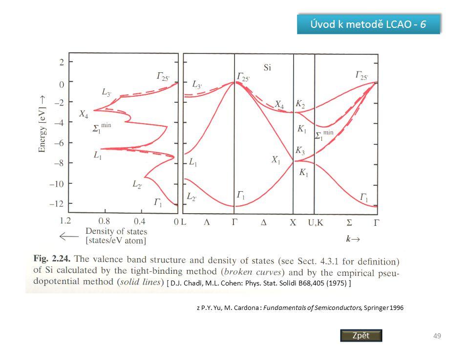 Úvod k metodě LCAO - 6 Zpět