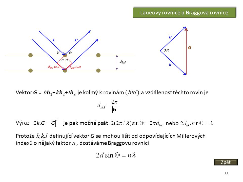 Laueovy rovnice a Braggova rovnice