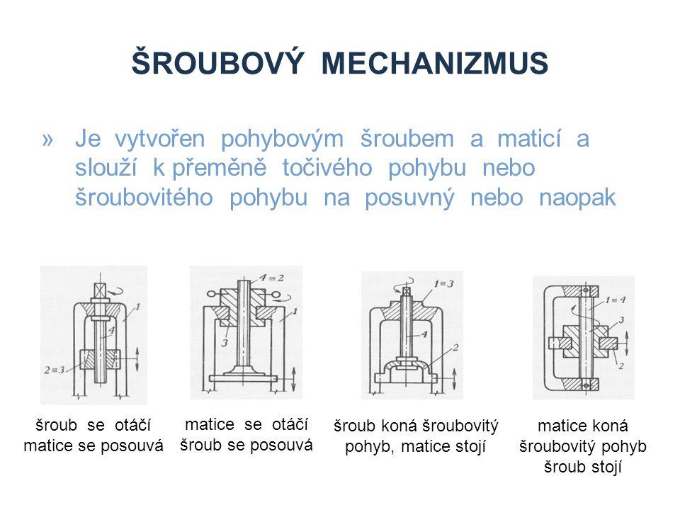 Šroubový mechanizmus
