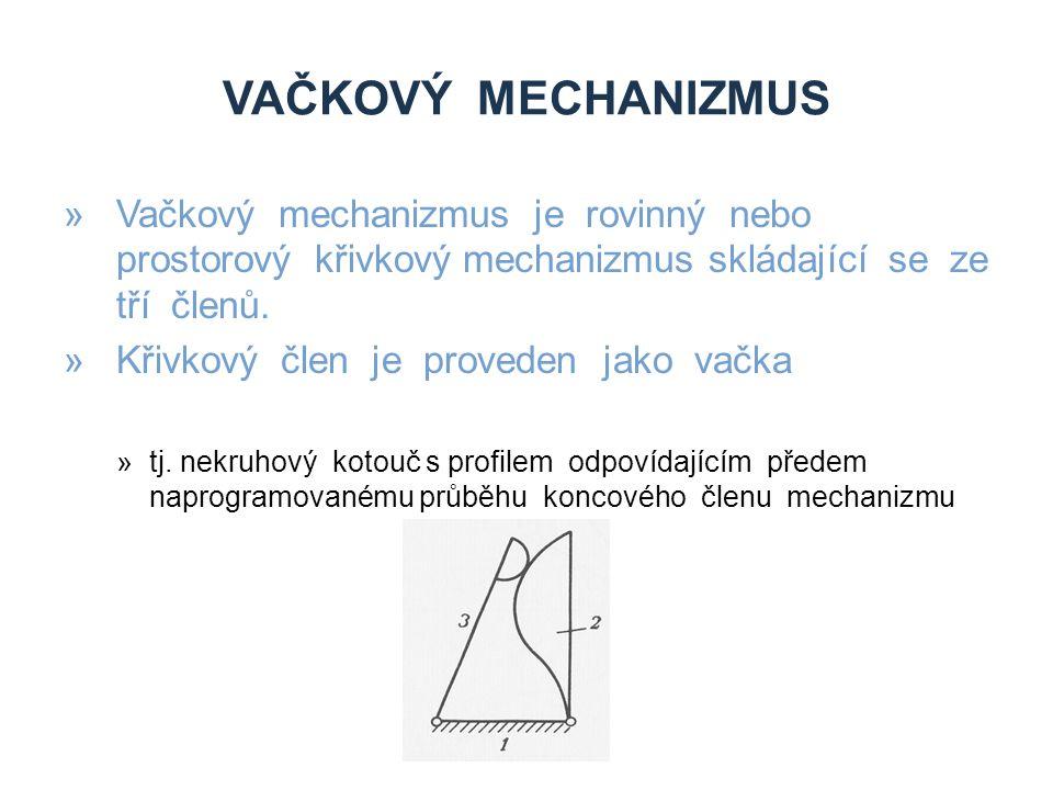 Vačkový mechanizmus Vačkový mechanizmus je rovinný nebo prostorový křivkový mechanizmus skládající se ze tří členů.