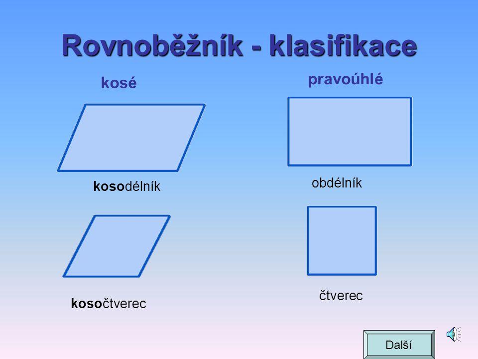 Rovnoběžník - klasifikace