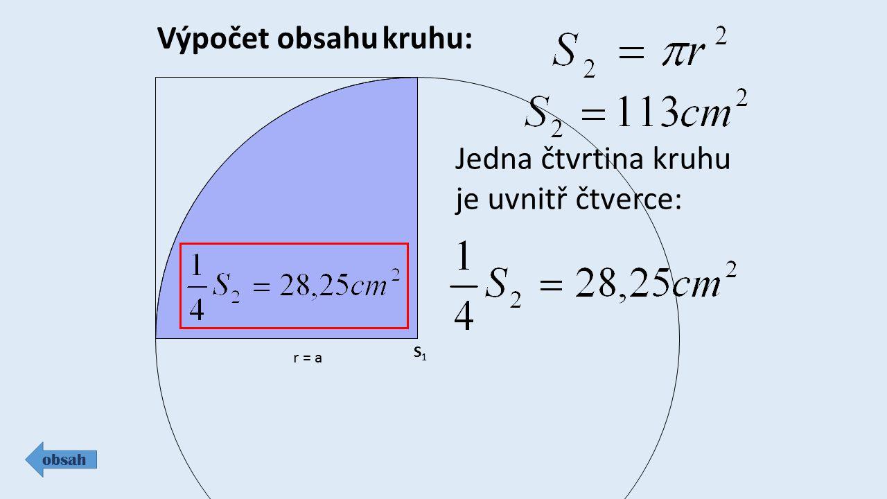 Výpočet obsahu kruhu: Jedna čtvrtina kruhu je uvnitř čtverce: S1 r = a