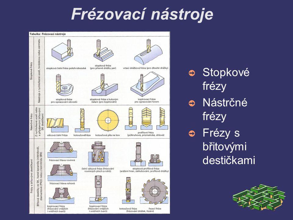 Frézovací nástroje Stopkové frézy Nástrčné frézy