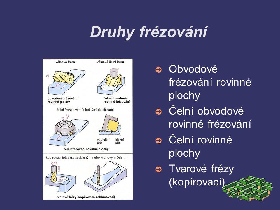 Druhy frézování Obvodové frézování rovinné plochy