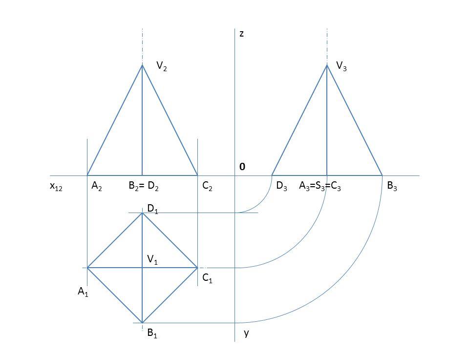 z V2 V3 x12 A2 B2= D2 C2 D3 A3=S3=C3 B3 D1 V1 C1 A1 B1 y