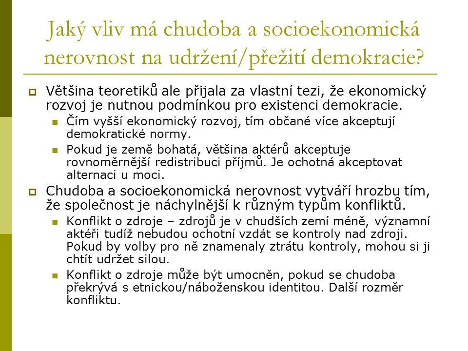 Jaký vliv má chudoba a socioekonomická nerovnost na udržení/přežití demokracie