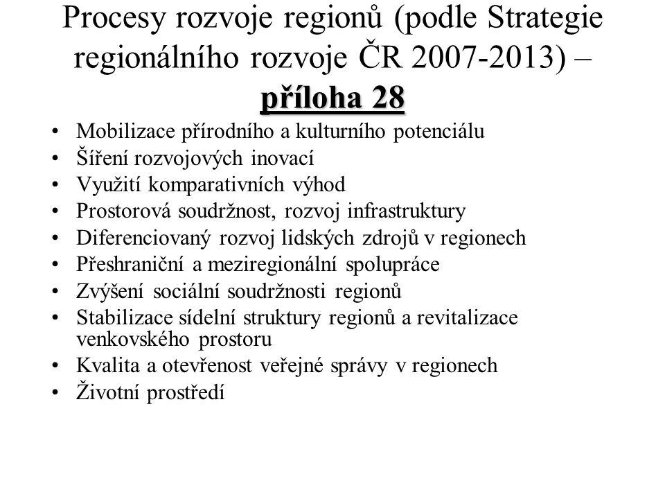 Procesy rozvoje regionů (podle Strategie regionálního rozvoje ČR 2007-2013) – příloha 28