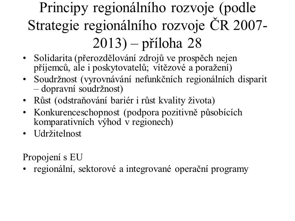 Principy regionálního rozvoje (podle Strategie regionálního rozvoje ČR 2007-2013) – příloha 28
