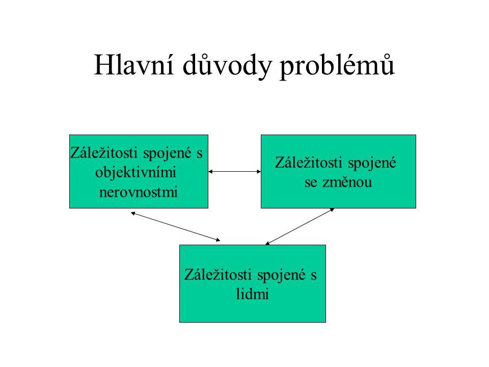 Hlavní důvody problémů