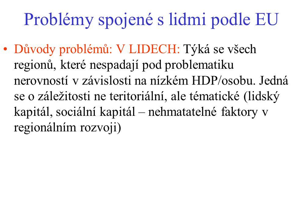 Problémy spojené s lidmi podle EU