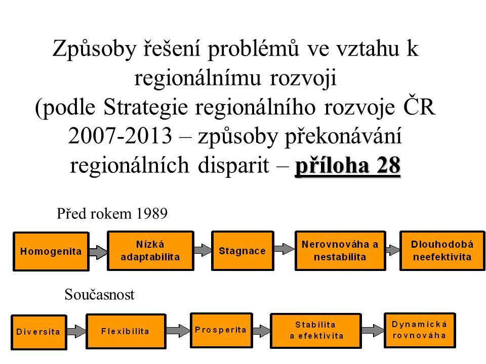 Způsoby řešení problémů ve vztahu k regionálnímu rozvoji (podle Strategie regionálního rozvoje ČR 2007-2013 – způsoby překonávání regionálních disparit – příloha 28