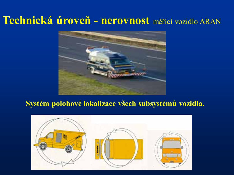 Technická úroveň - nerovnost měřící vozidlo ARAN