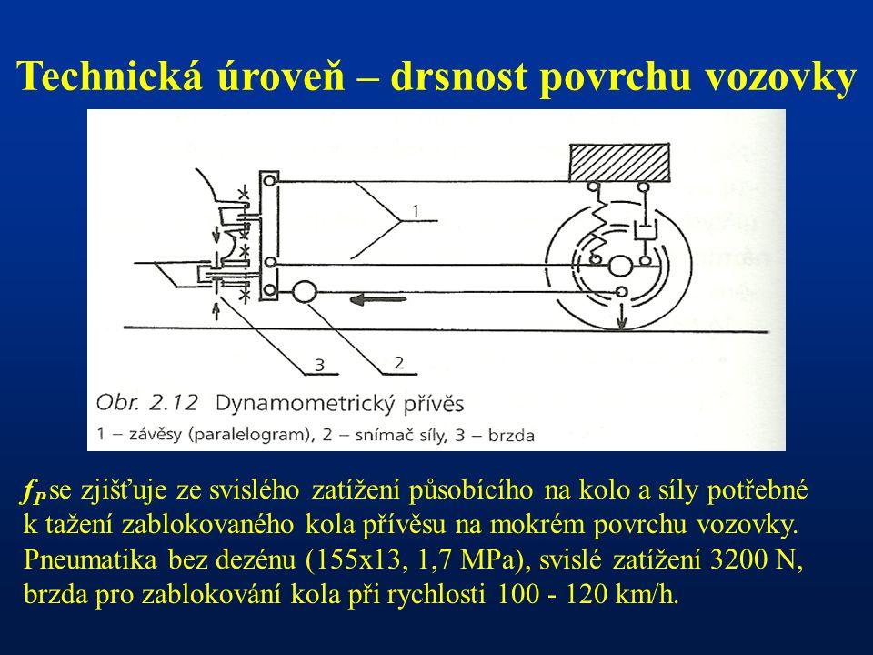 Technická úroveň – drsnost povrchu vozovky