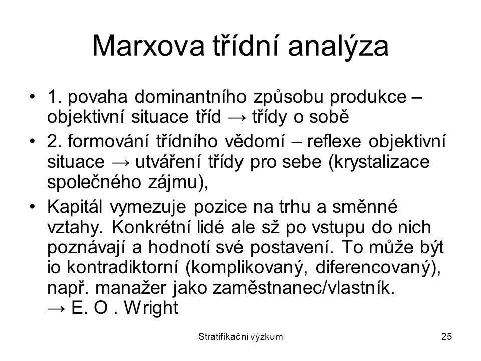 Marxova třídní analýza