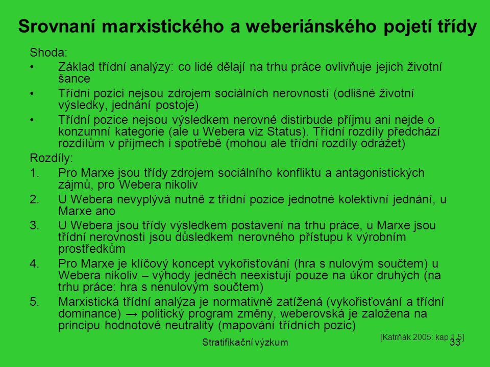 Srovnaní marxistického a weberiánského pojetí třídy