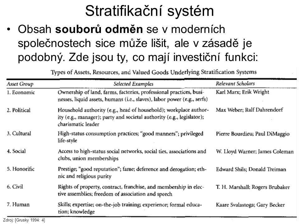 Stratifikační systém