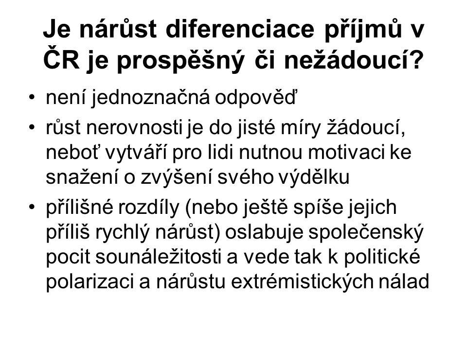 Je nárůst diferenciace příjmů v ČR je prospěšný či nežádoucí