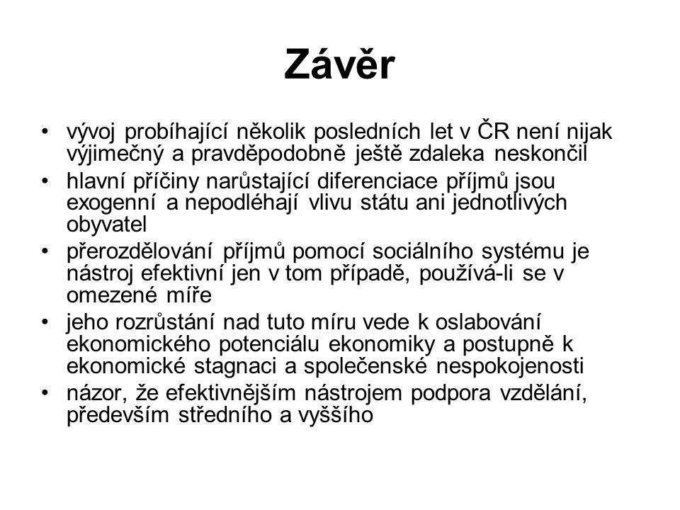 Závěr vývoj probíhající několik posledních let v ČR není nijak výjimečný a pravděpodobně ještě zdaleka neskončil.