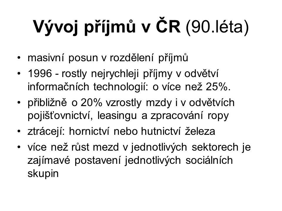 Vývoj příjmů v ČR (90.léta)