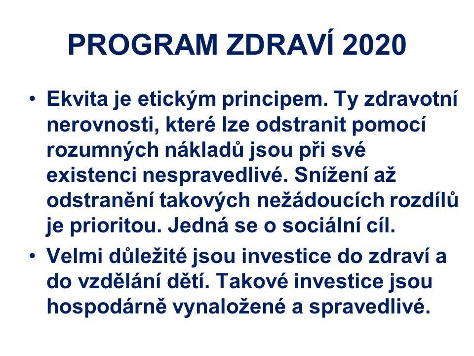 PROGRAM ZDRAVÍ 2020