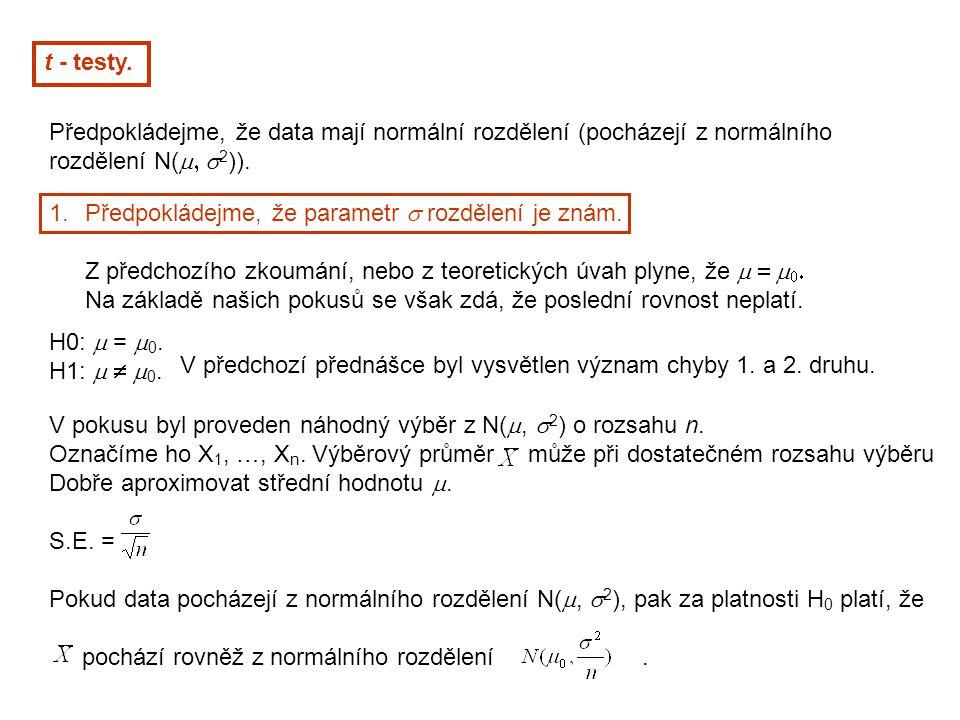 t - testy. Předpokládejme, že data mají normální rozdělení (pocházejí z normálního. rozdělení N(m, s2)).