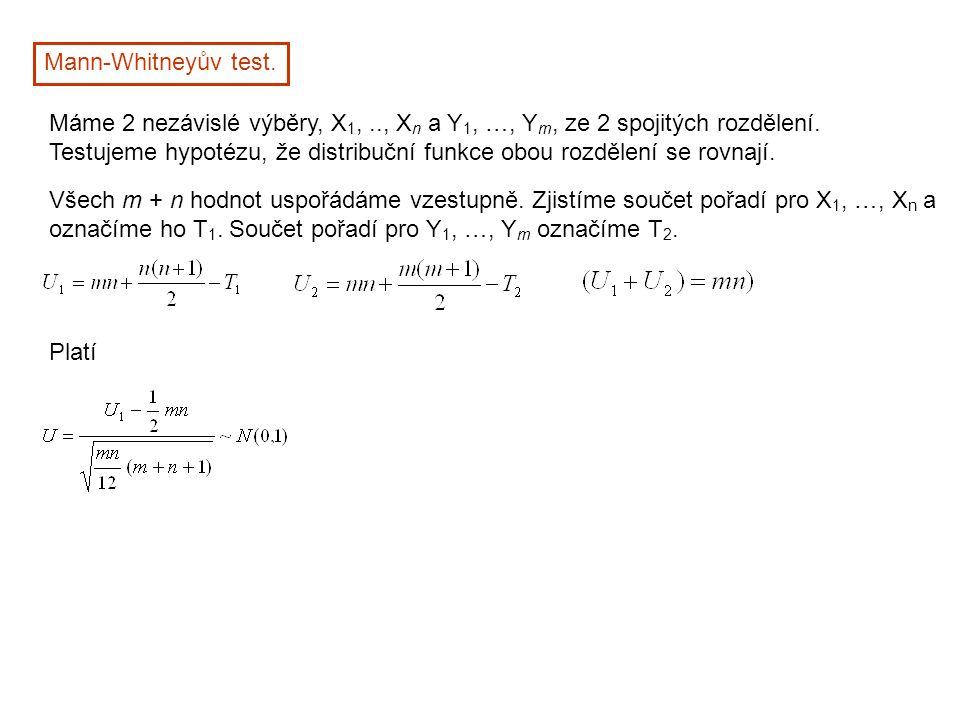 Mann-Whitneyův test. Máme 2 nezávislé výběry, X1, .., Xn a Y1, …, Ym, ze 2 spojitých rozdělení.