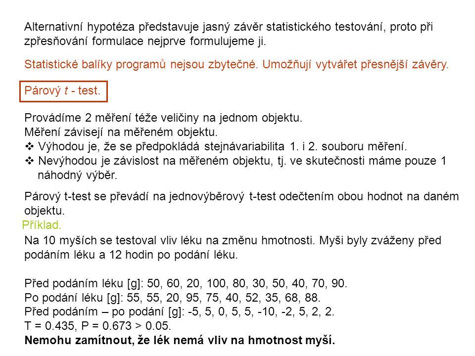 Alternativní hypotéza představuje jasný závěr statistického testování, proto při