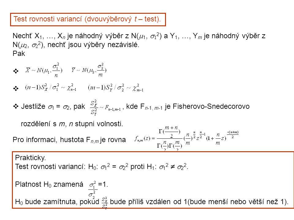 Test rovnosti variancí (dvouvýběrový t – test).