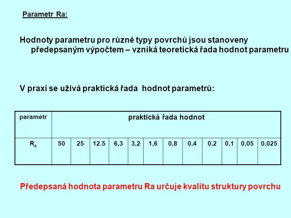 Hodnoty parametru pro různé typy povrchů jsou stanoveny