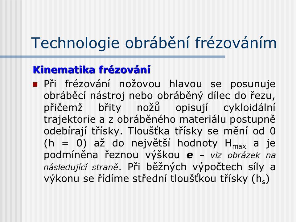 Technologie obrábění frézováním