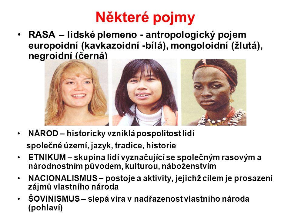 Některé pojmy RASA – lidské plemeno - antropologický pojem europoidní (kavkazoidní -bílá), mongoloidní (žlutá), negroidní (černá)