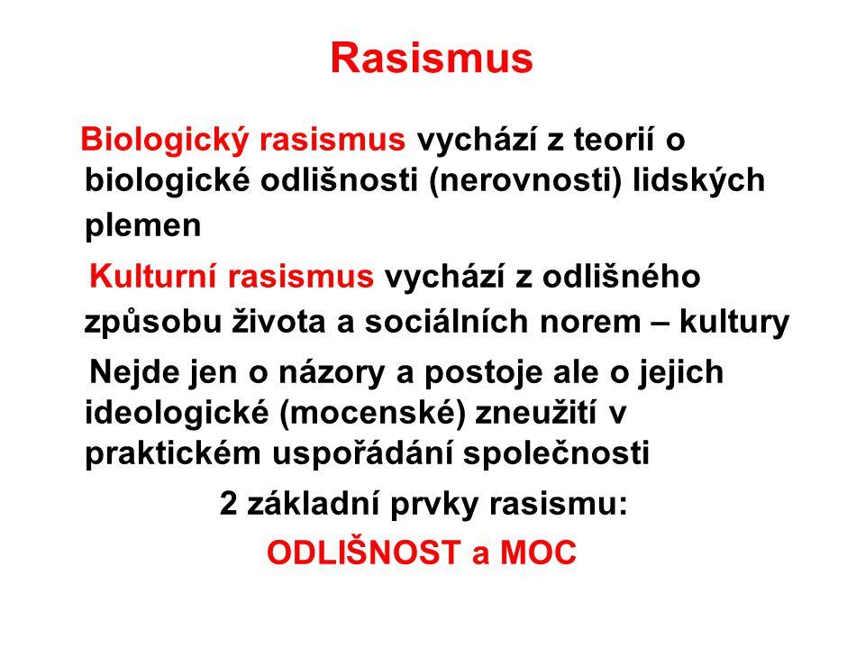 Rasismus Biologický rasismus vychází z teorií o biologické odlišnosti (nerovnosti) lidských plemen.