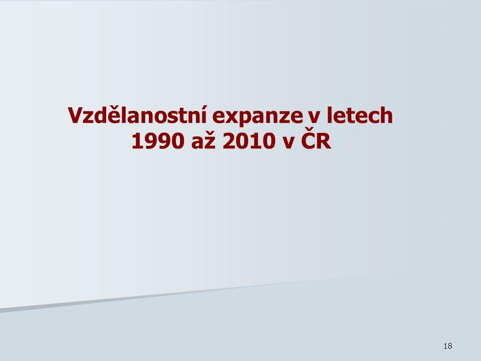 Vzdělanostní expanze v letech 1990 až 2010 v ČR