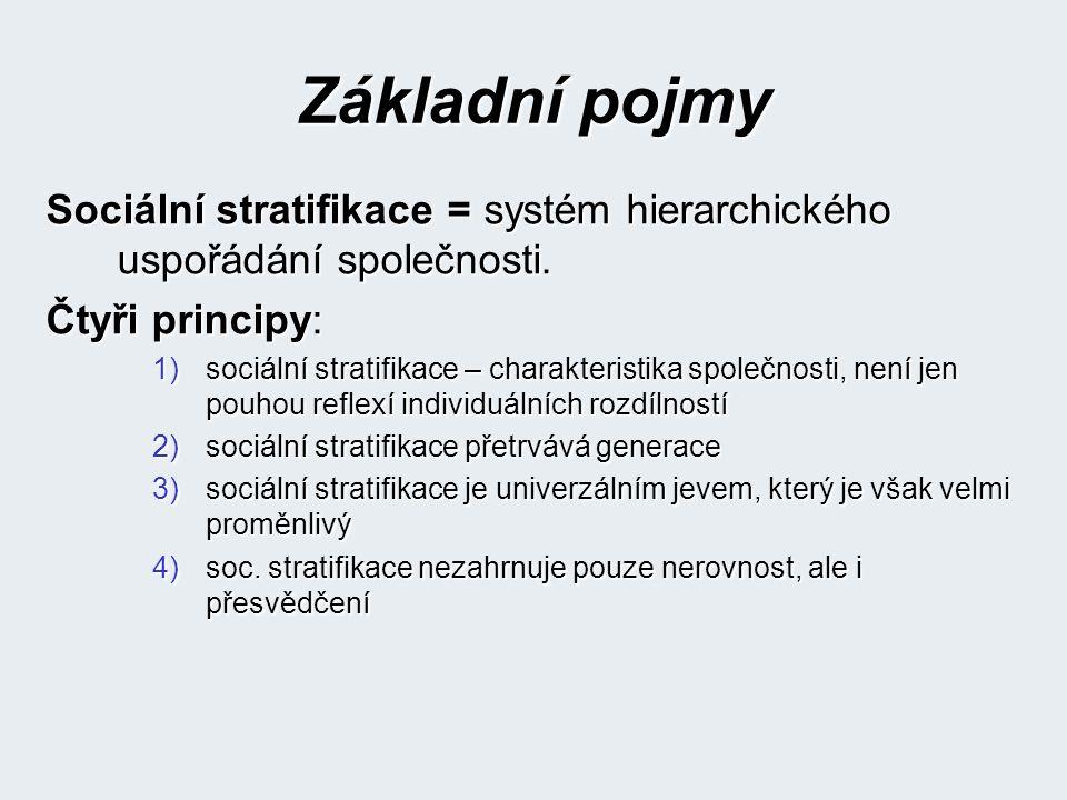Základní pojmy Sociální stratifikace = systém hierarchického uspořádání společnosti. Čtyři principy: