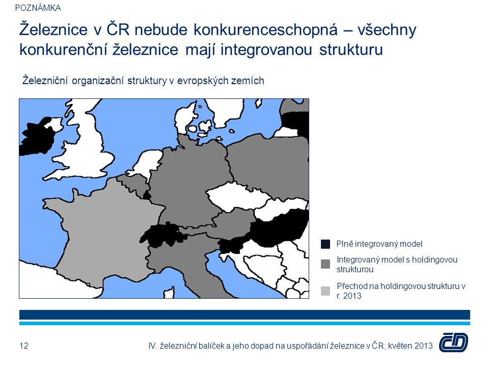 POZNÁMKA Železnice v ČR nebude konkurenceschopná – všechny konkurenční železnice mají integrovanou strukturu.